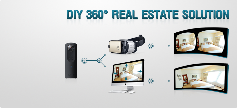 2-diy-360-real-estate-solution-virtual-reality-globalvision_en